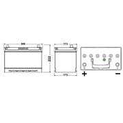 Bilbatteri - Exide EB955 - 95 Ah