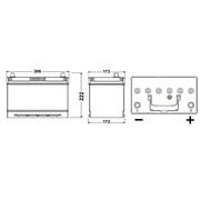 Bilbatteri - Exide EB954 - 95 Ah